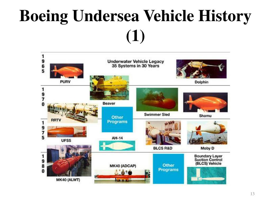 Boeing Undersea Vehicle History (1)
