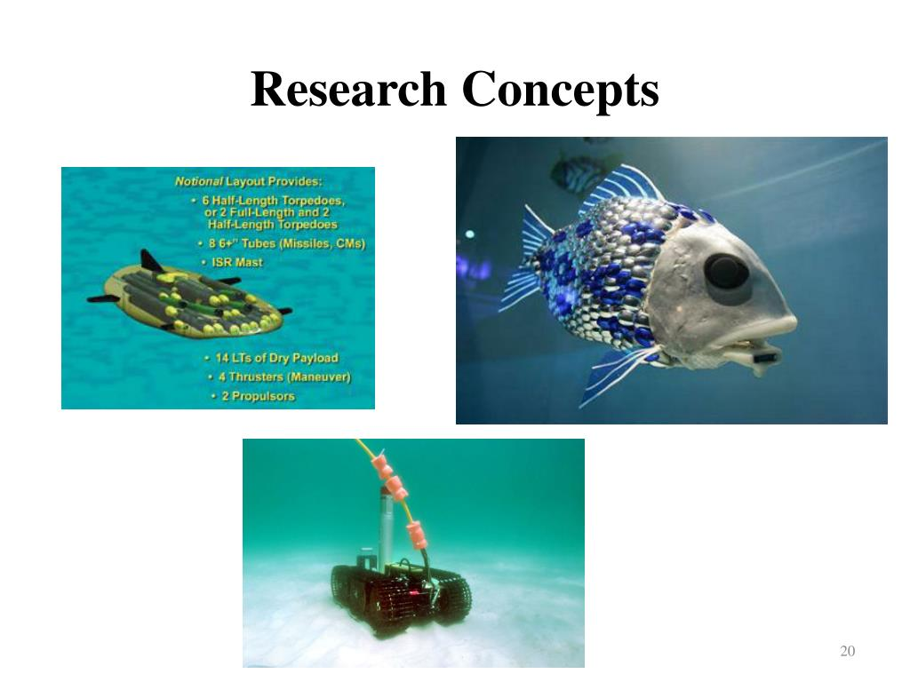 Research Concepts