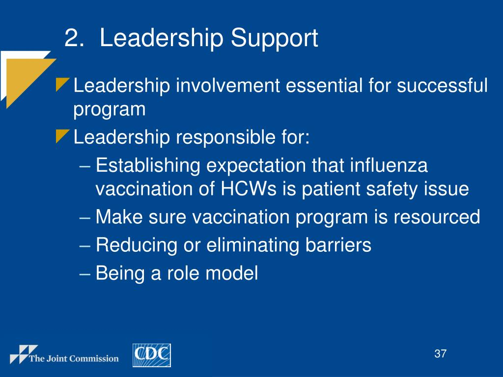 2.  Leadership Support