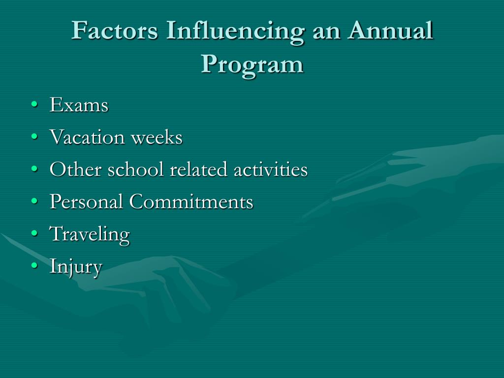 Factors Influencing an Annual Program