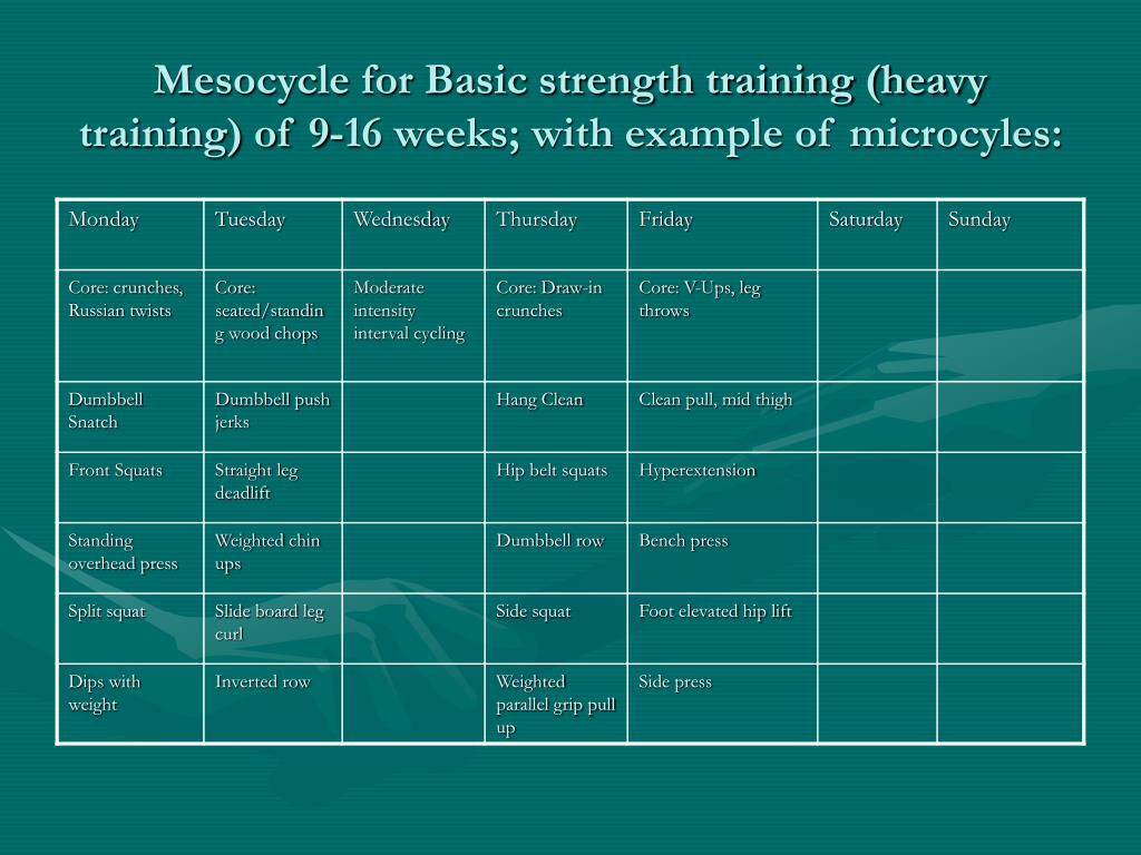 Mesocycle for Basic strength training (heavy training) of 9-16 weeks; with example of microcyles: