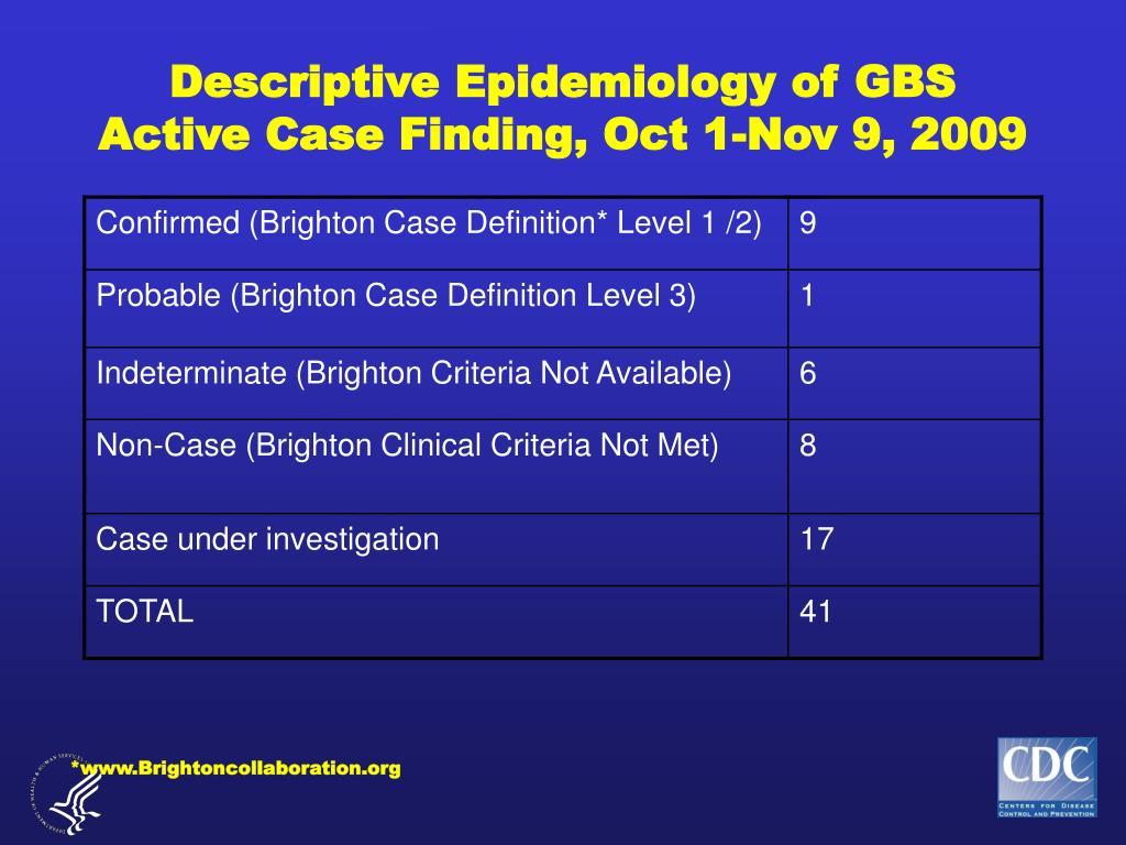 Descriptive Epidemiology of GBS Active Case Finding, Oct 1-Nov 9, 2009