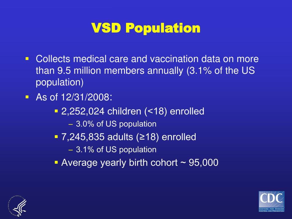 VSD Population
