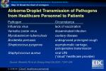 airborne droplet transmission of pathogens from healthcare personnel to patients