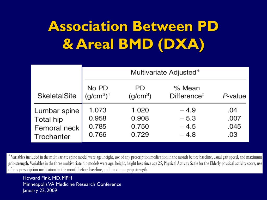 Association Between PD