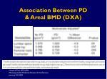 association between pd areal bmd dxa