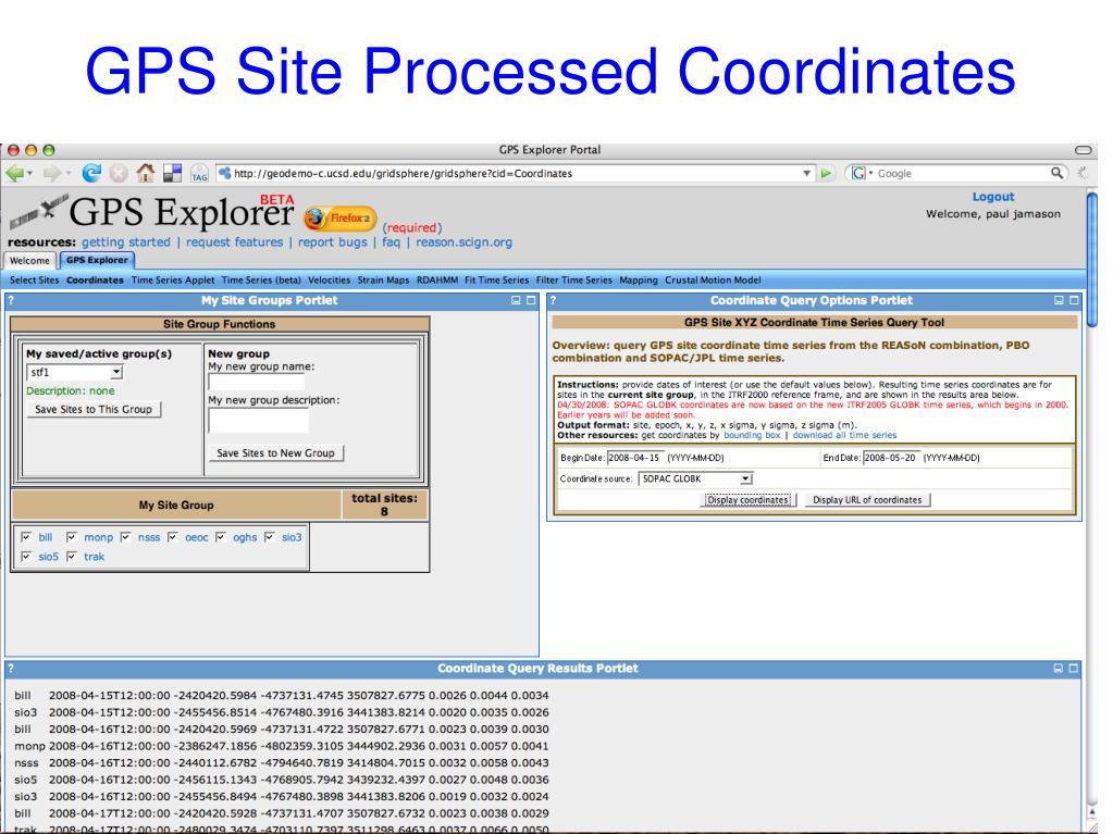 GPS Site Processed Coordinates