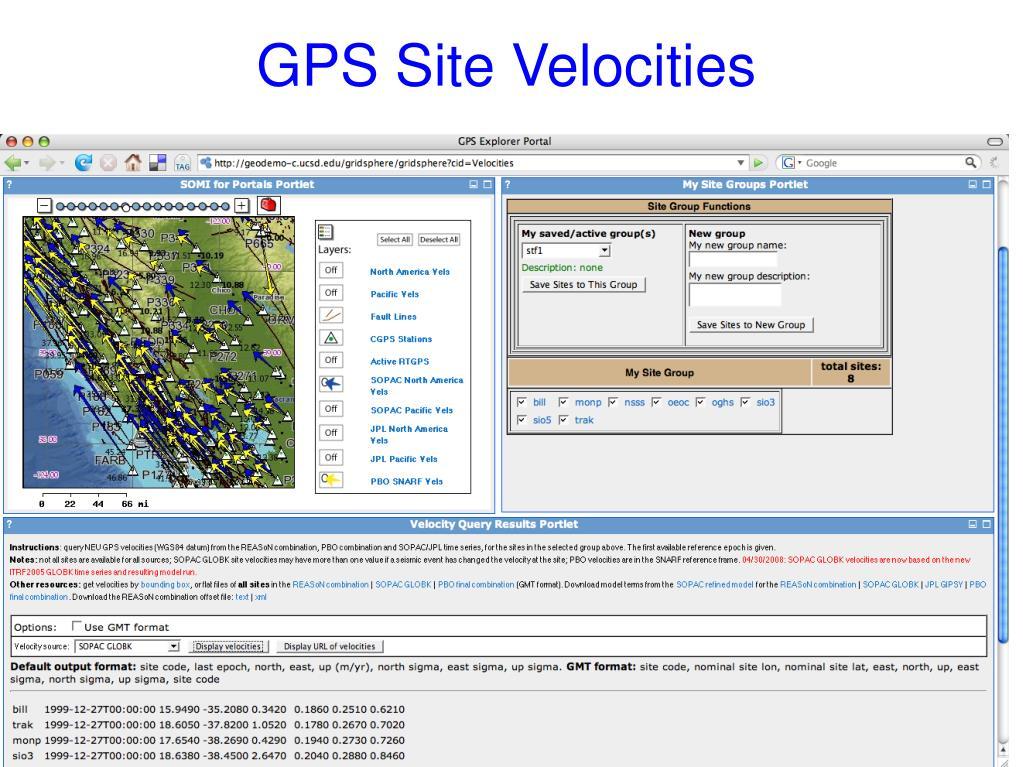 GPS Site Velocities