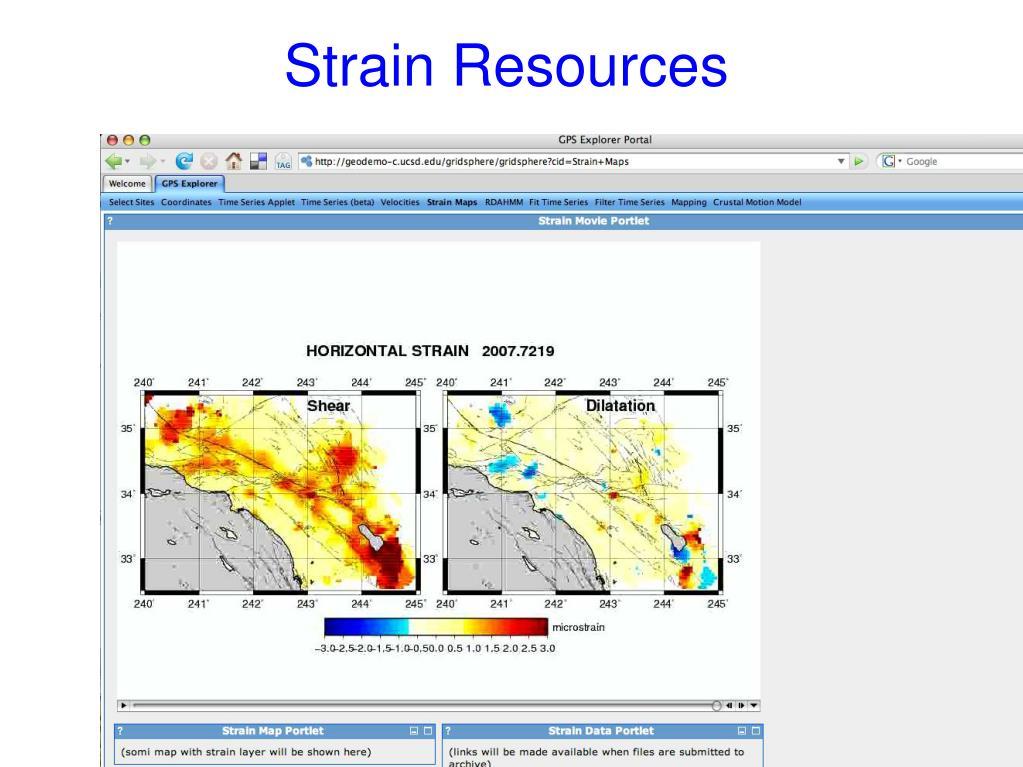 Strain Resources