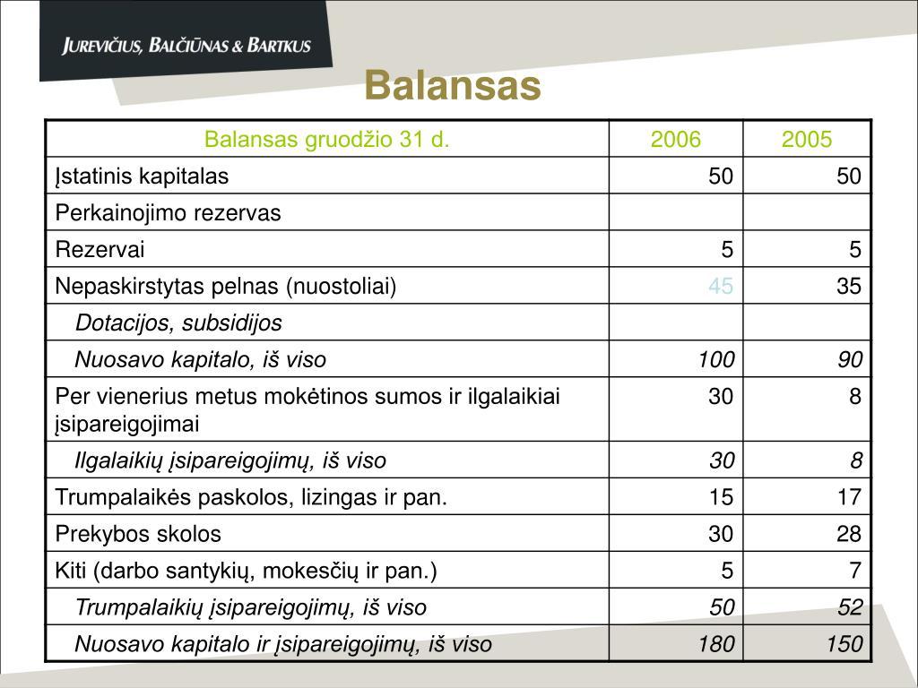 Balansas