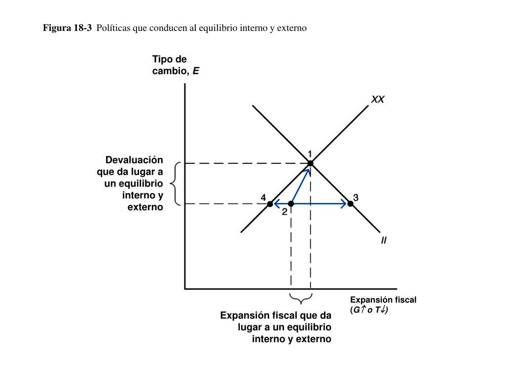 Figura 18-3