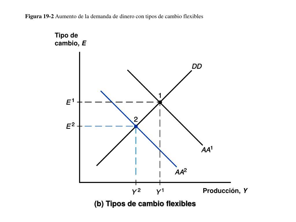 Figura 19-2
