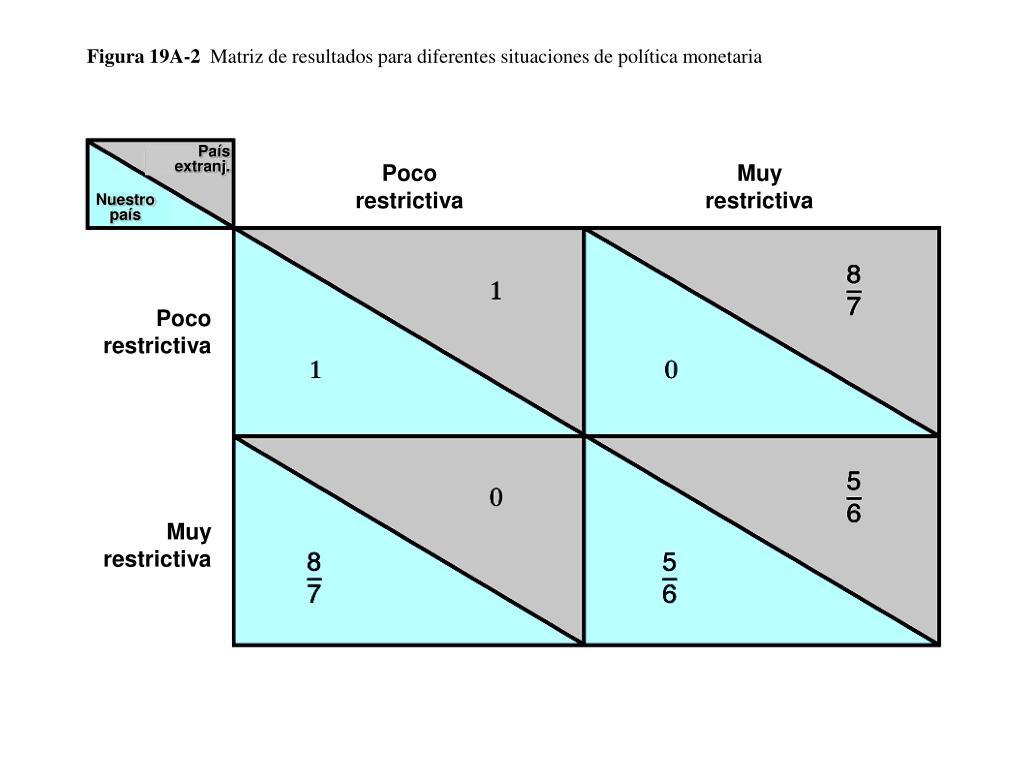 Figura 19A-2