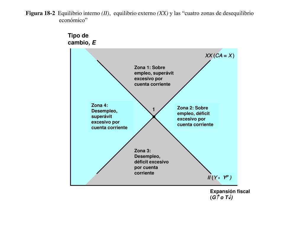 Figura 18-2