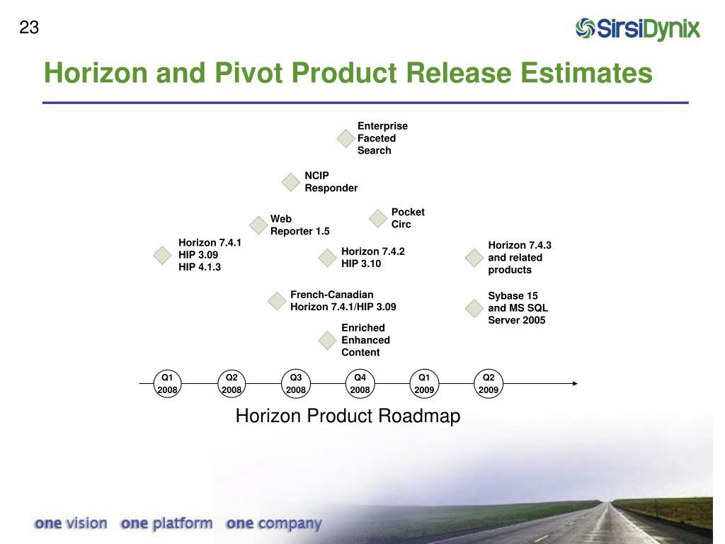 Horizon and Pivot Product Release Estimates