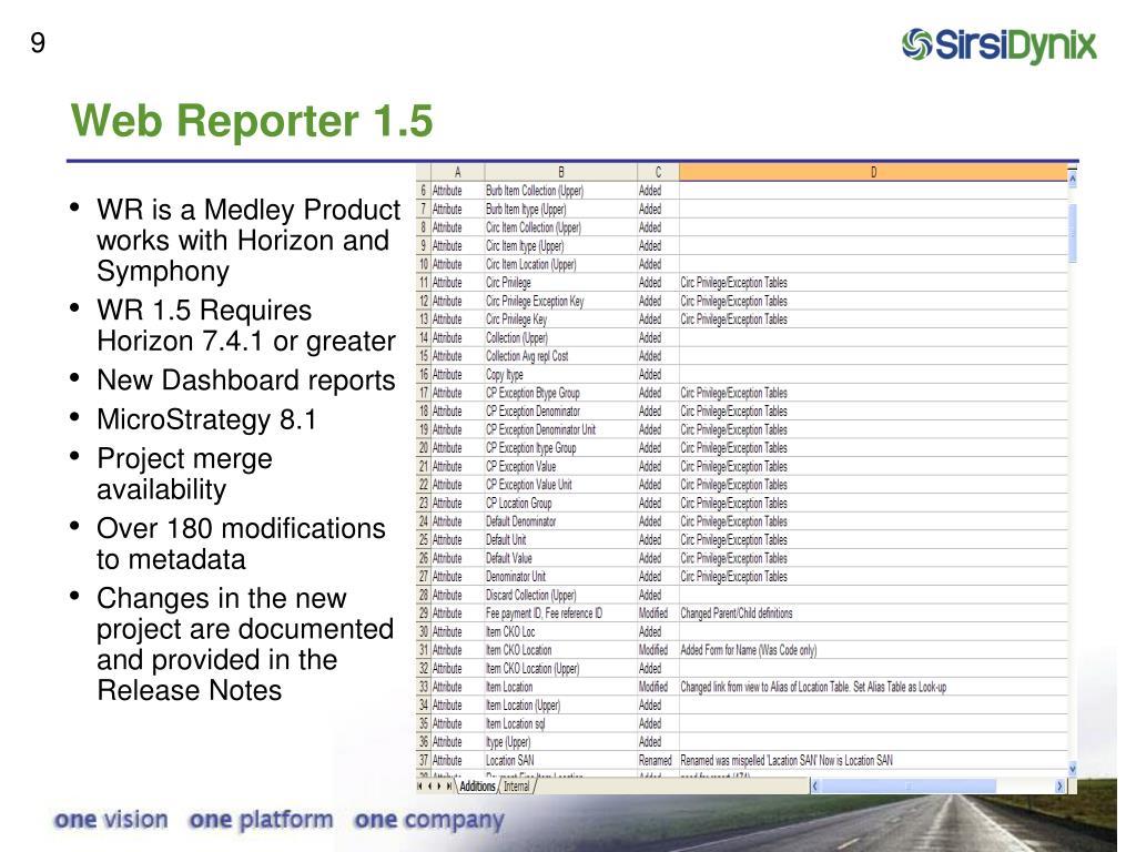 Web Reporter 1.5