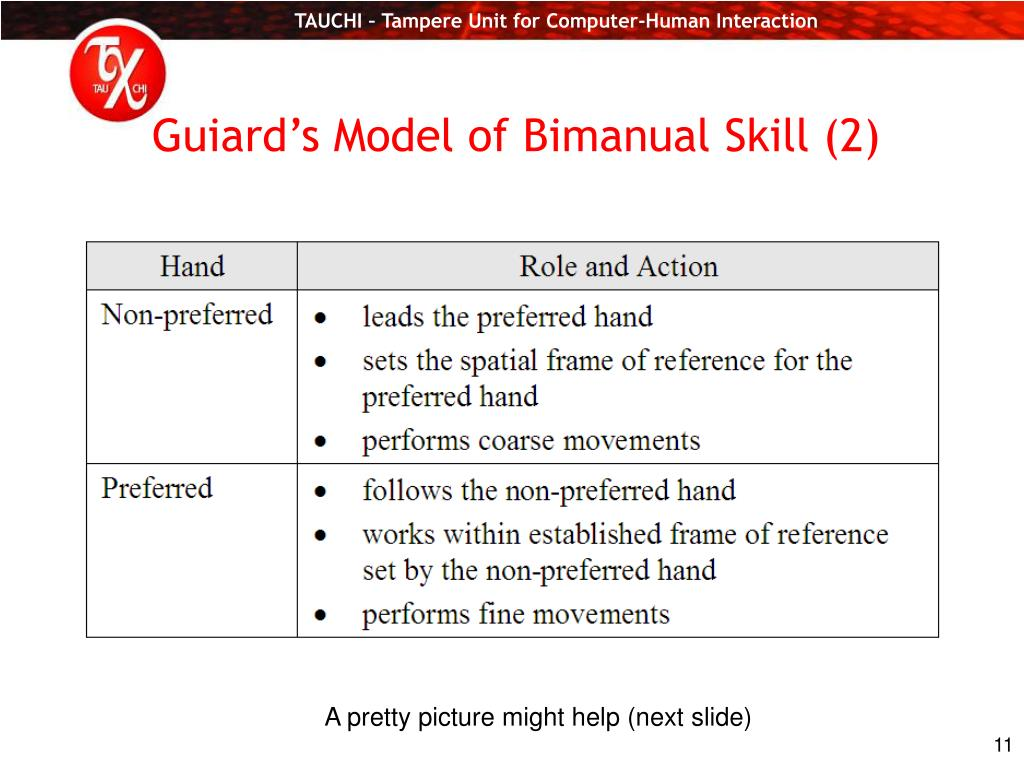 Guiard's Model of Bimanual Skill (2)
