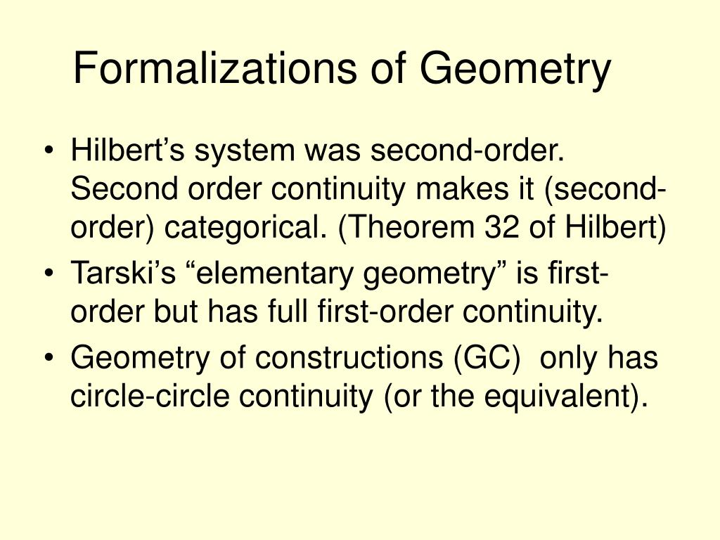 Formalizations of Geometry
