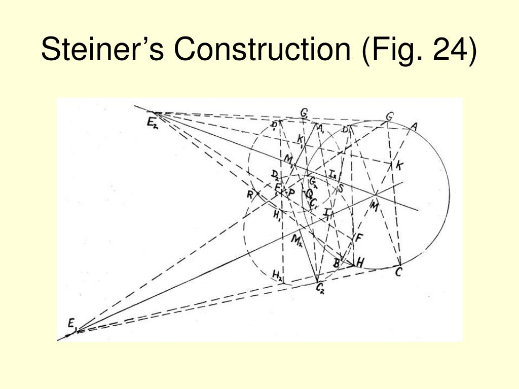 Steiner's Construction (Fig. 24)
