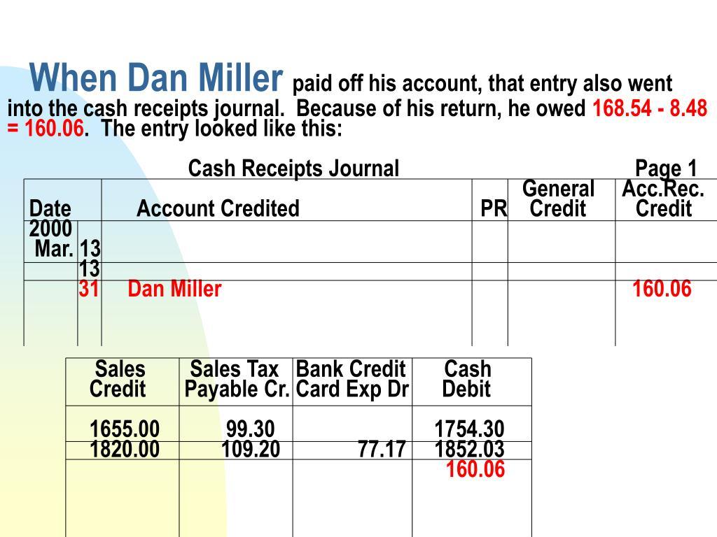 When Dan Miller
