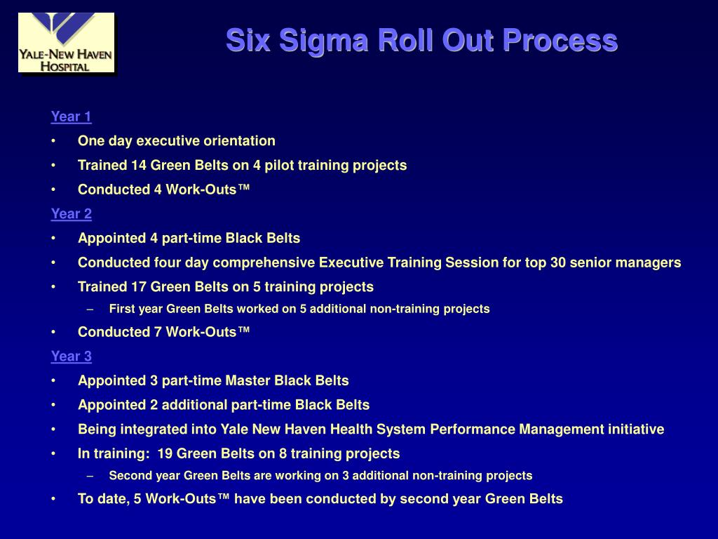 Six Sigma Roll Out Process