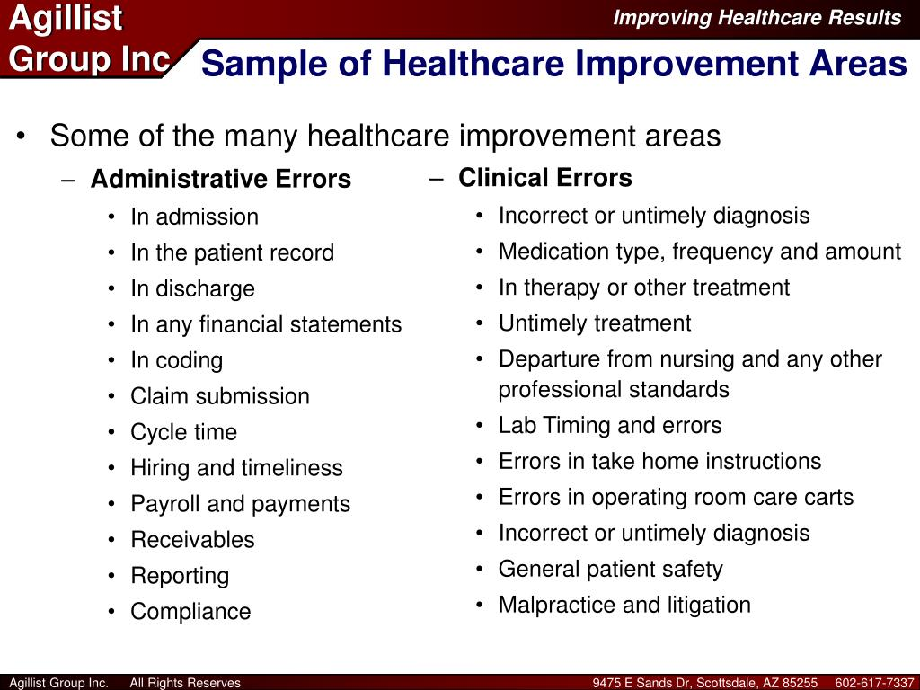 Sample of Healthcare Improvement Areas