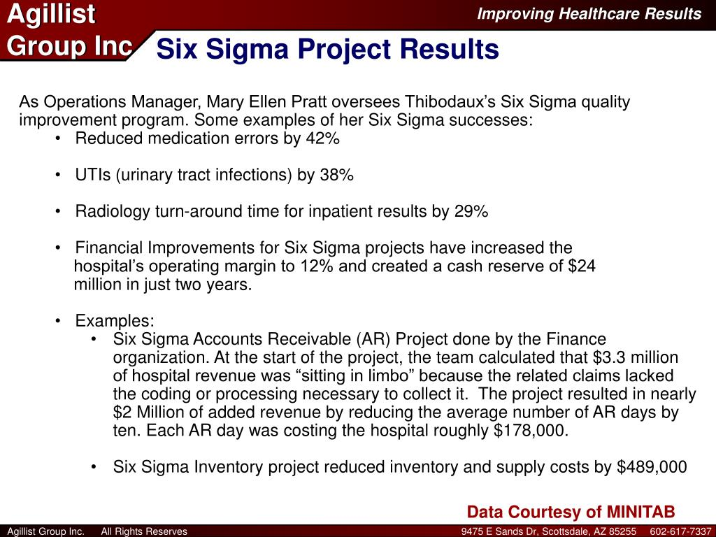 Six Sigma Project Results