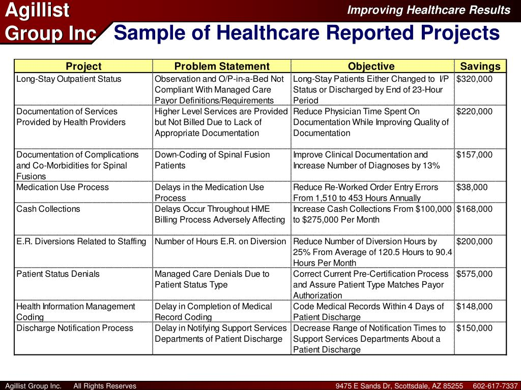 Sample of Healthcare Reported Projects