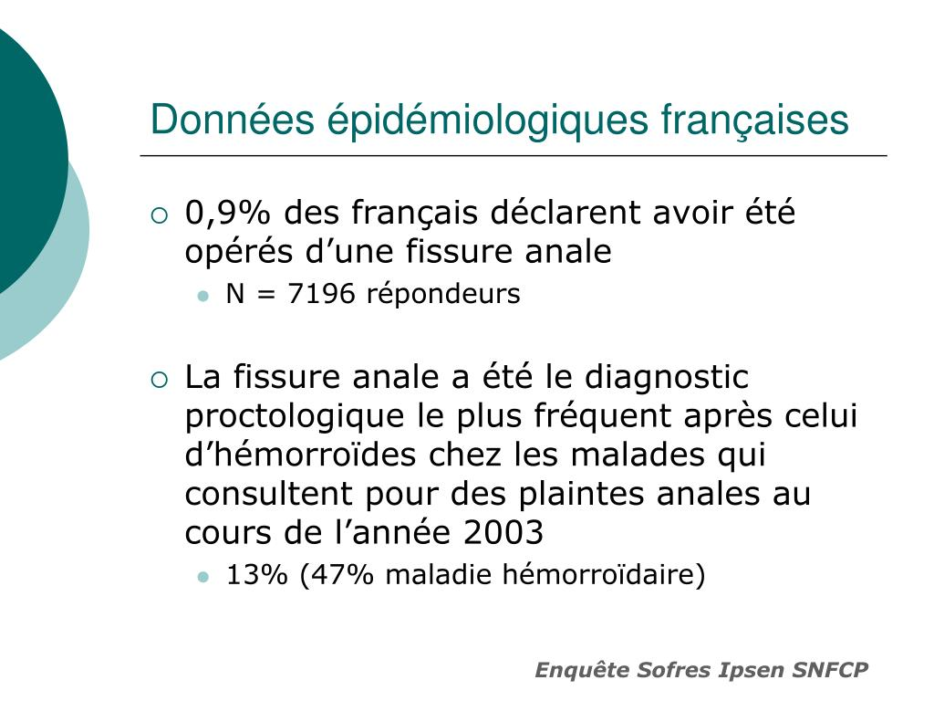 PPT - Fissure anale PowerPoint Presentation - ID:347151