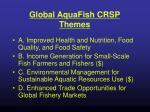 global aquafish crsp themes
