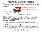 newton s laws of motion2