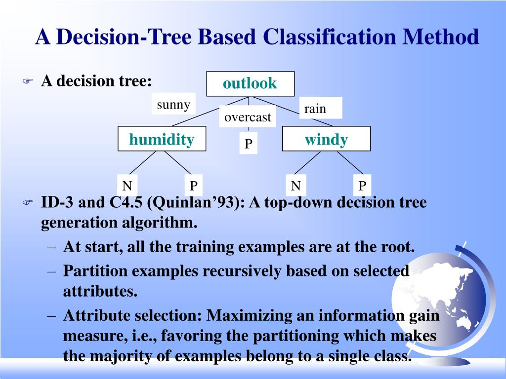 A Decision-Tree Based Classification Method