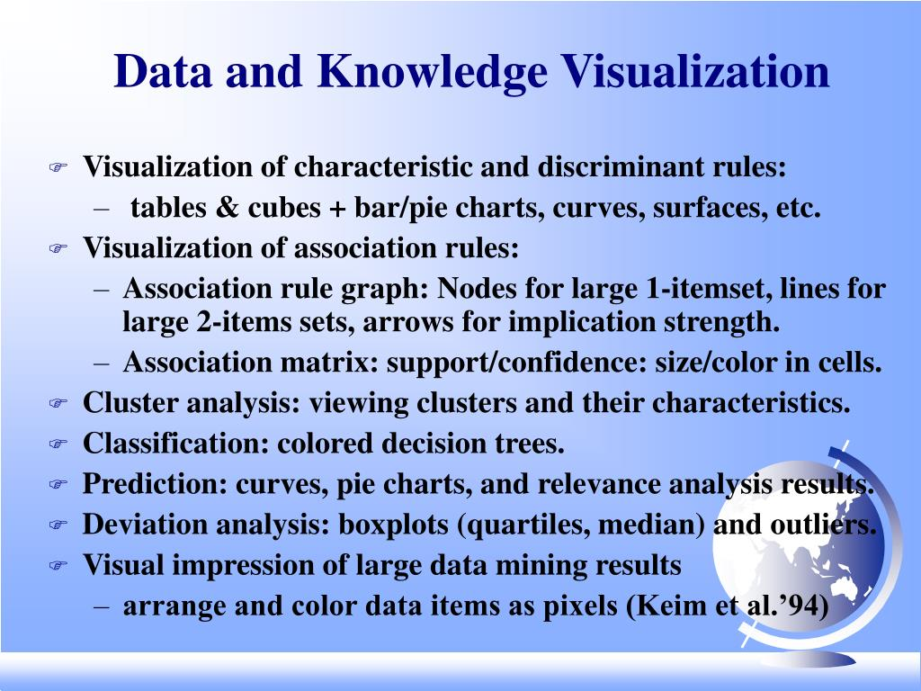 Data and Knowledge Visualization