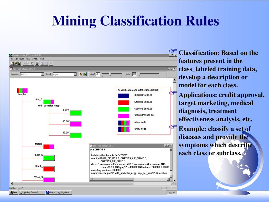 Mining Classification Rules