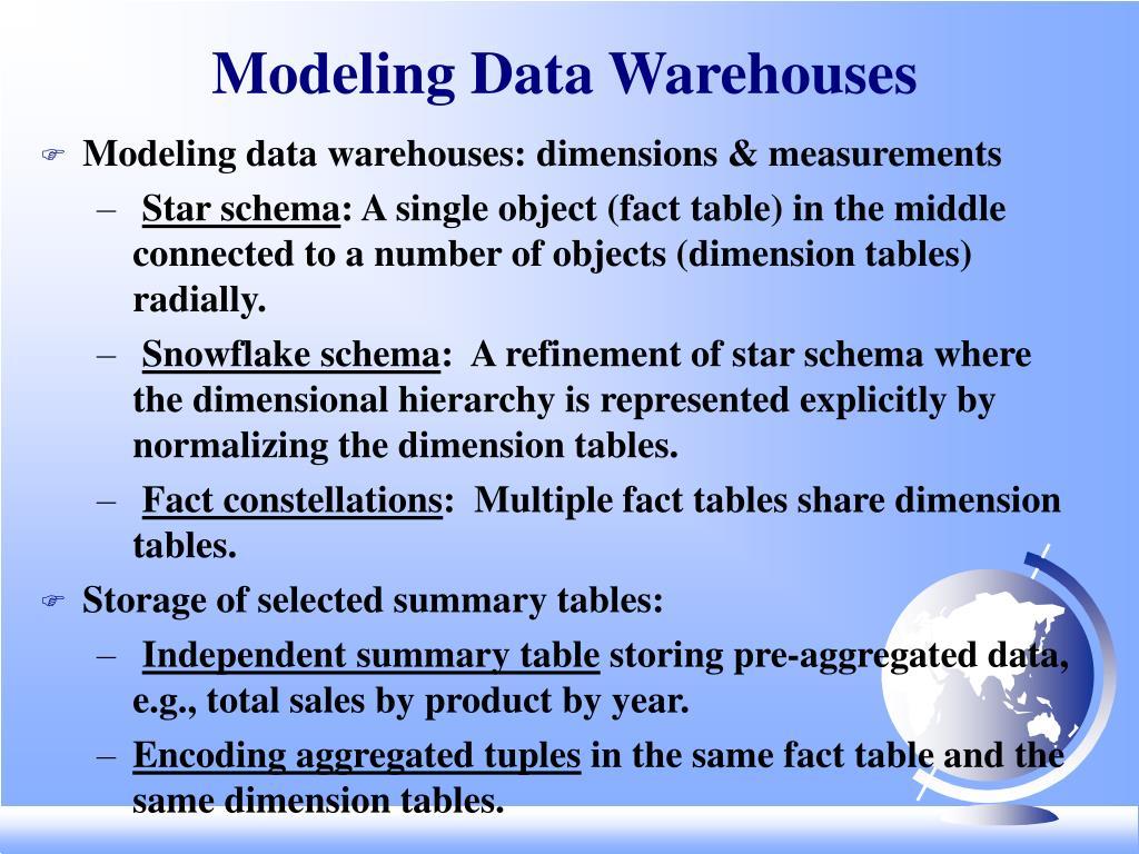 Modeling Data Warehouses