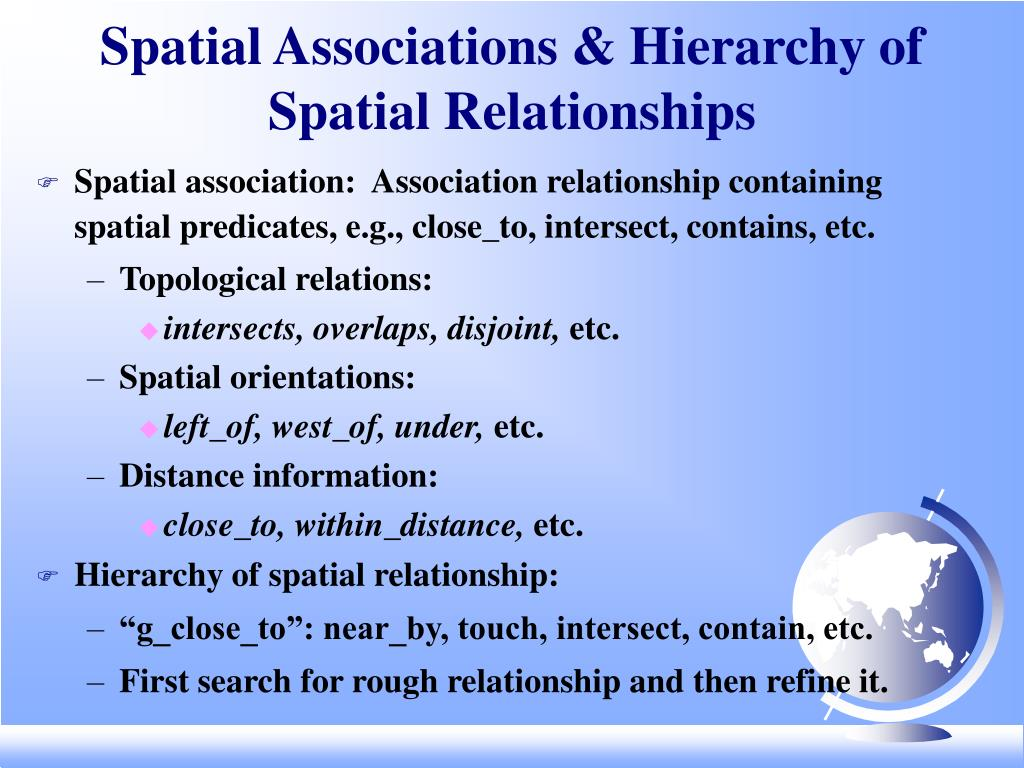 Spatial Associations & Hierarchy of Spatial Relationships
