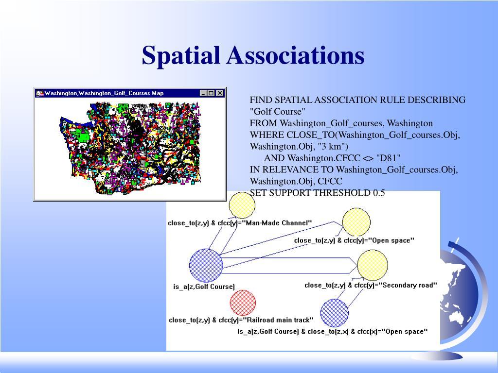 Spatial Associations