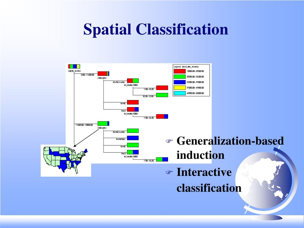 Spatial Classification