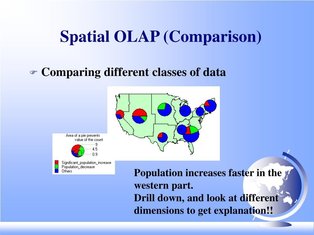 Spatial OLAP (Comparison)