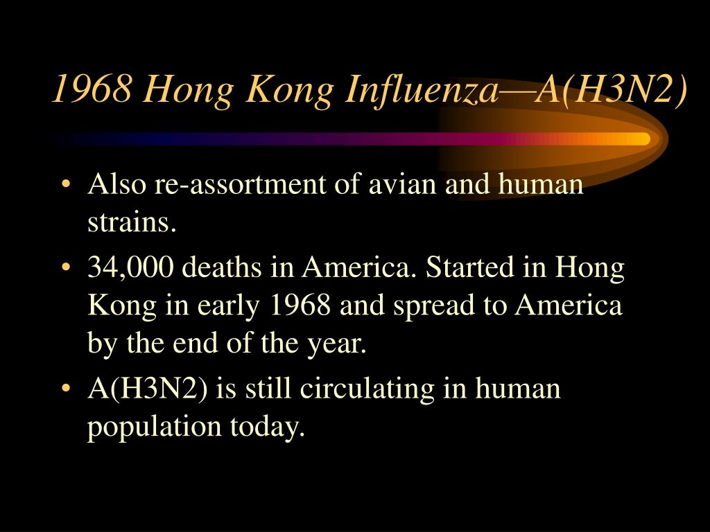 1968 Hong Kong Influenza—A(H3N2)