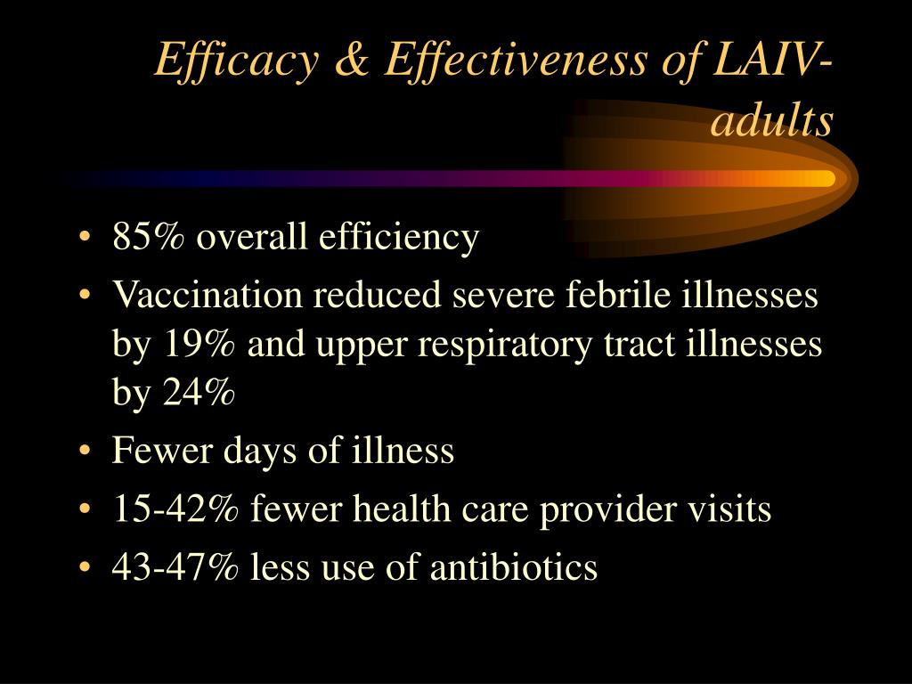 Efficacy & Effectiveness of LAIV-adults