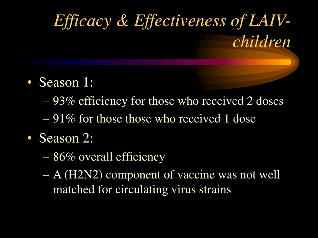 Efficacy & Effectiveness of LAIV-children
