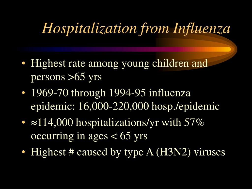 Hospitalization from Influenza