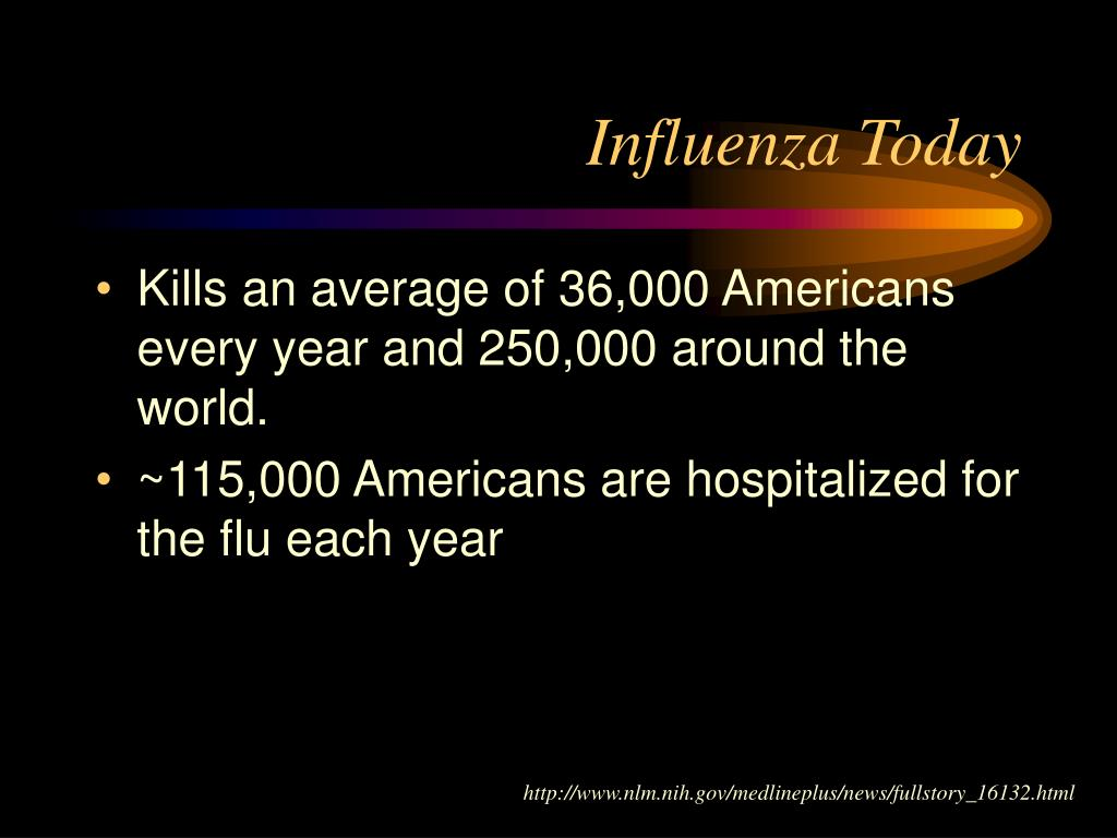 Influenza Today