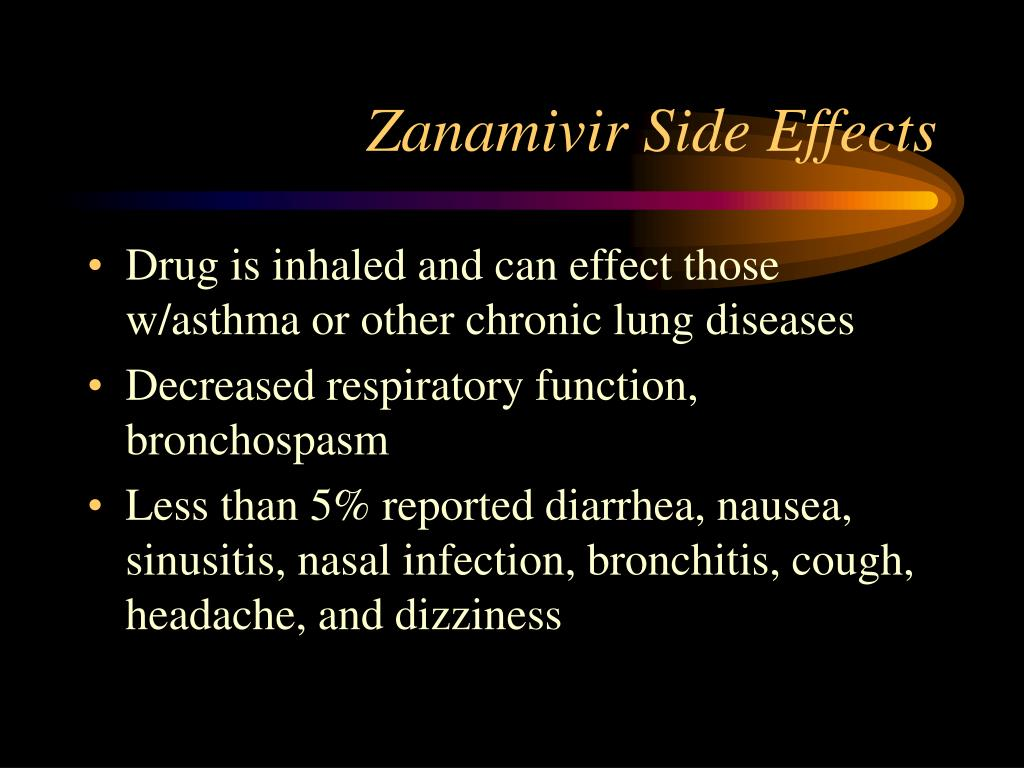 Zanamivir Side Effects