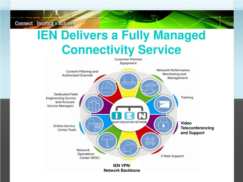 IEN Delivers a Fully Managed Connectivity Service