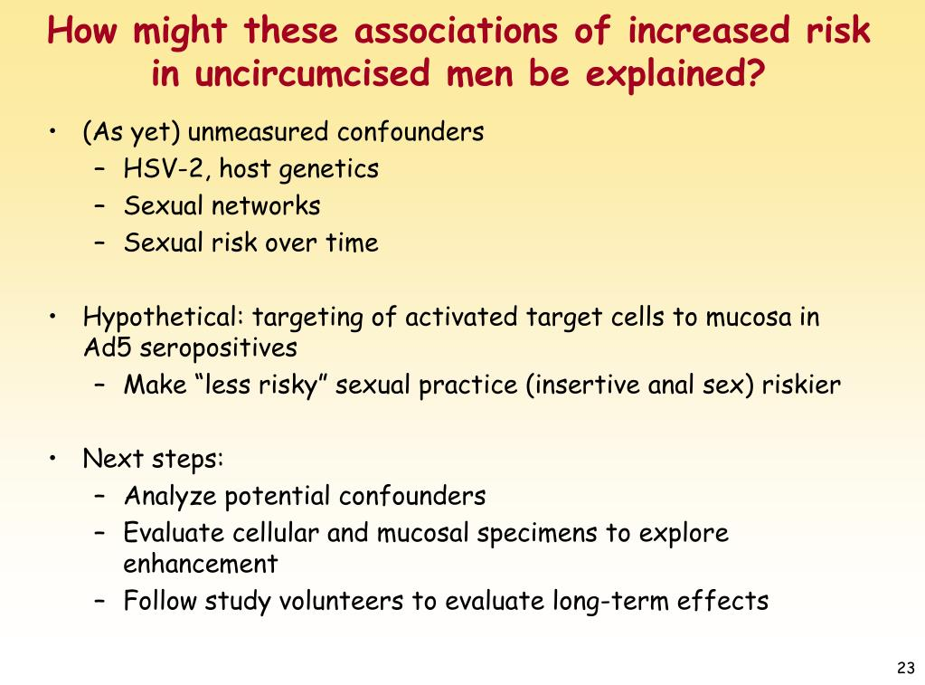 How might these associations of increased risk in uncircumcised men be explained?