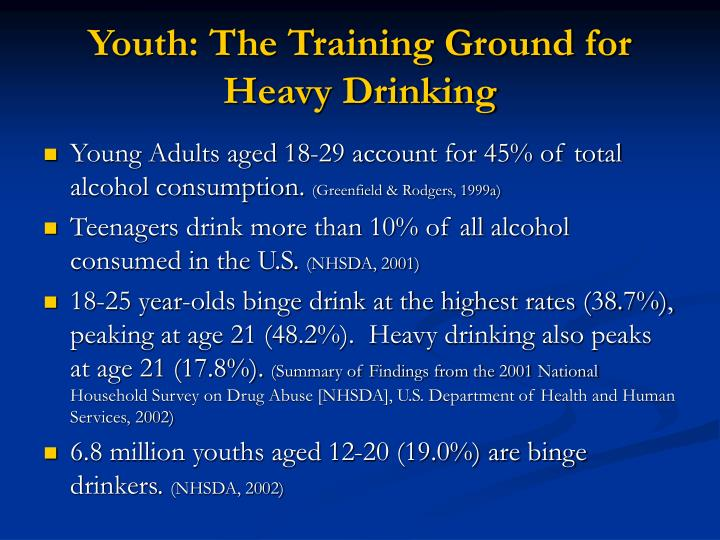 Youth the training ground for heavy drinking