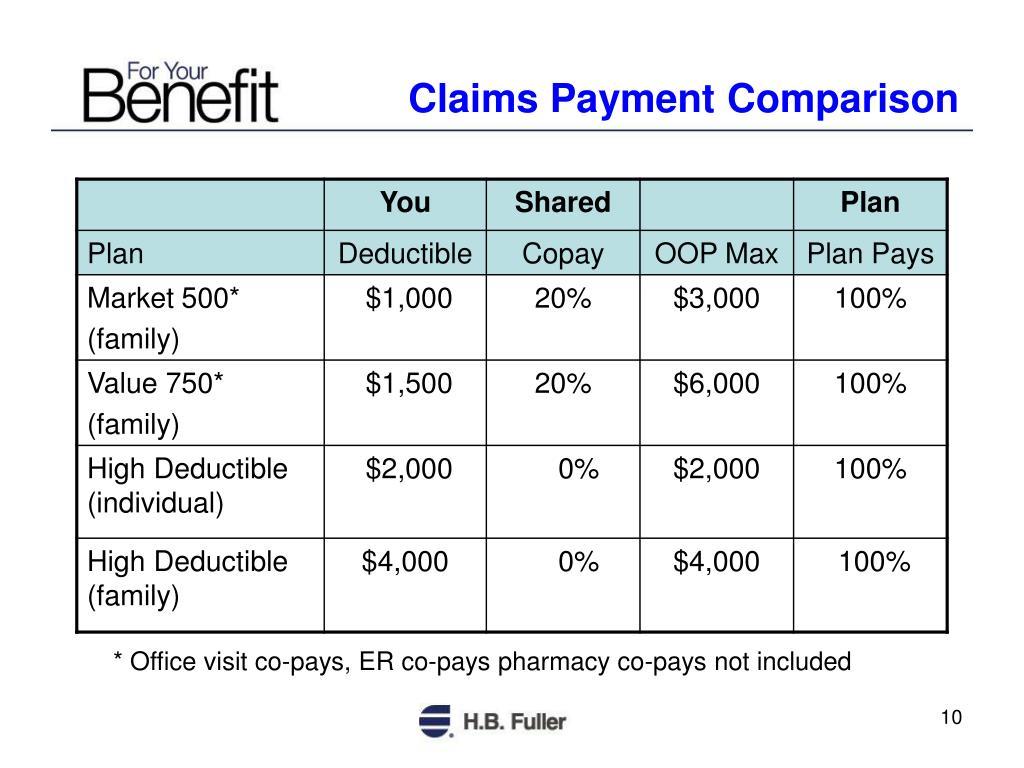 Claims Payment Comparison