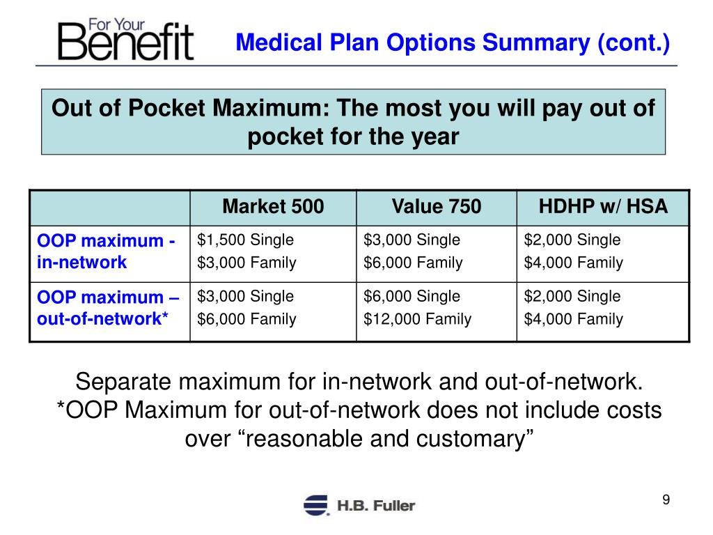 Medical Plan Options Summary (cont.)